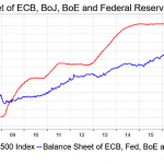A Different Market Faces a Different Fed