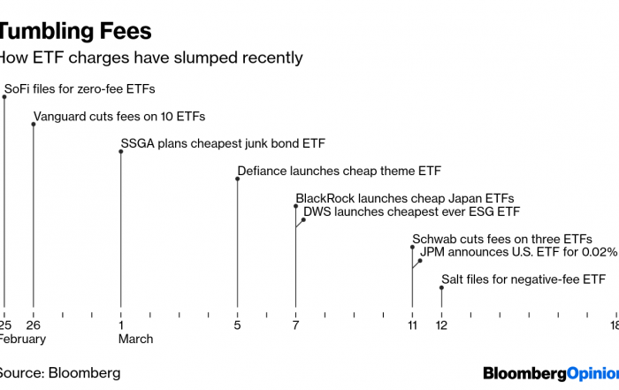 The ETF Fee War Is No Laughing Matter